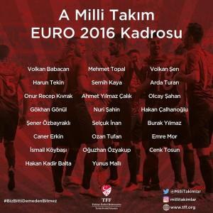 Euro 2016 ile Çalışan Motivasyonu/etkinliklerimiz